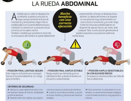 RUEDA DE ABDOMINALES EVOLUTION FITNESS 3